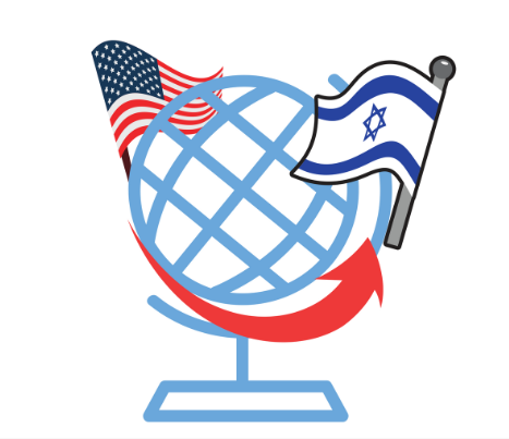 managing your US investments from Israel